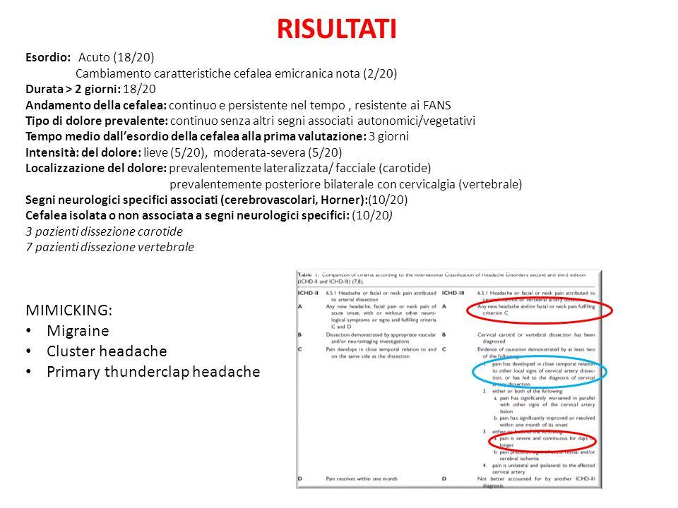 RISULTATI Esordio: Acuto (18/20) Cambiamento caratteristiche cefalea emicranica nota (2/20) Durata > 2 giorni: 18/20 Andamento della cefalea: continuo