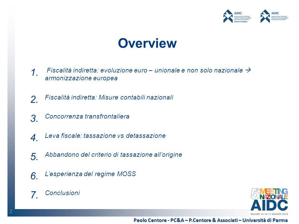 3 Disciplina europea Fonti normative Direttiva 2006/112/CE (15 Direttive nel periodo 2006/2014) Reg.