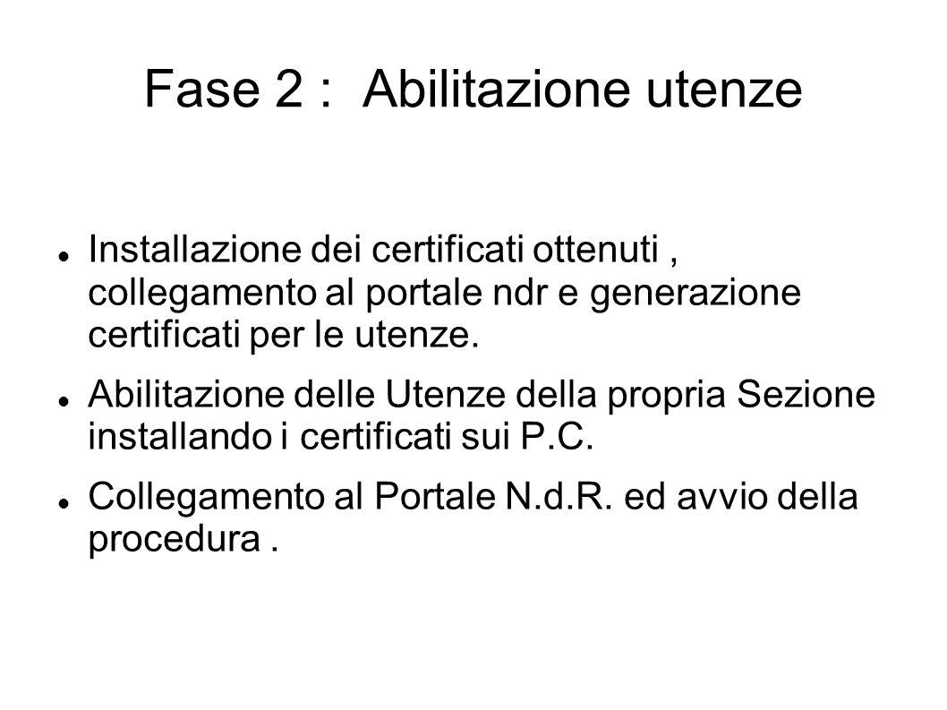 Fase 2 : Abilitazione utenze Installazione dei certificati ottenuti, collegamento al portale ndr e generazione certificati per le utenze.