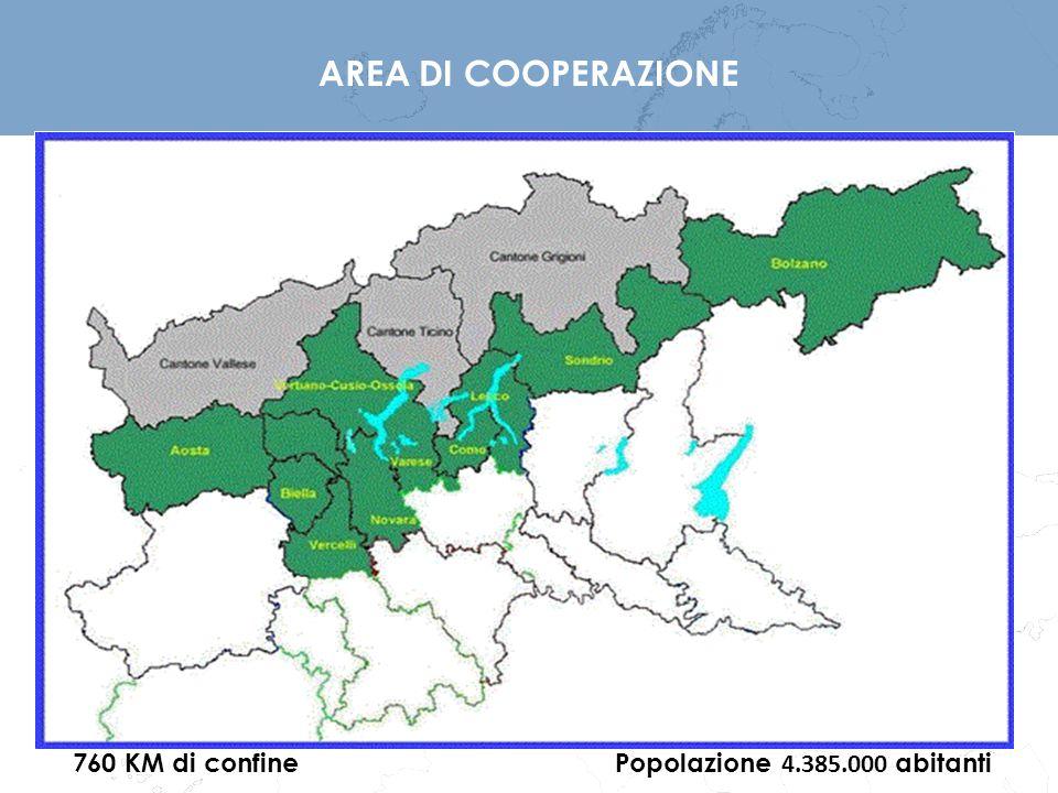 AREA DI COOPERAZIONE 760 KM di confine Popolazione 4.385.000 abitanti