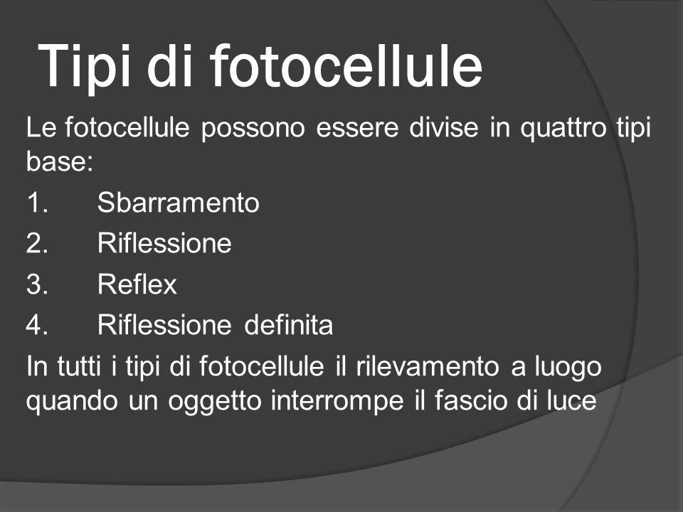 Tipi di fotocellule Le fotocellule possono essere divise in quattro tipi base: 1. Sbarramento 2. Riflessione 3. Reflex 4. Riflessione definita In tutt