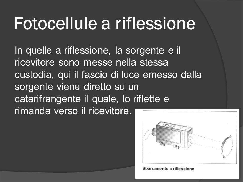 Fotocellule a reflex Quelle a reflex, si basano sullo stesso principio di quelle a riflessione, solo che non viene utilizzato il catarifrangente.