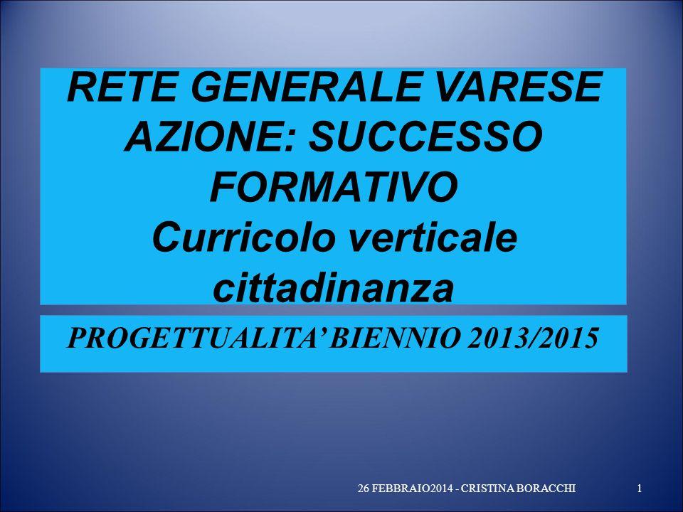 RETE GENERALE VARESE AZIONE: SUCCESSO FORMATIVO Curricolo verticale cittadinanza PROGETTUALITA' BIENNIO 2013/2015 1 26 FEBBRAIO2014 - CRISTINA BORACCHI
