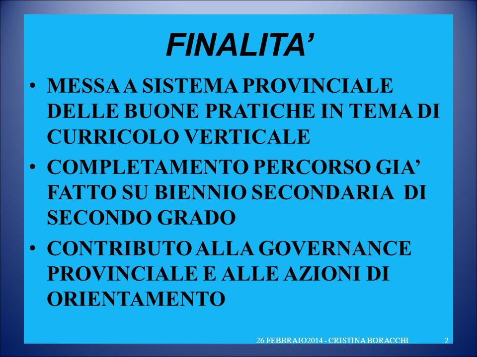 FINALITA' MESSA A SISTEMA PROVINCIALE DELLE BUONE PRATICHE IN TEMA DI CURRICOLO VERTICALE COMPLETAMENTO PERCORSO GIA' FATTO SU BIENNIO SECONDARIA DI SECONDO GRADO CONTRIBUTO ALLA GOVERNANCE PROVINCIALE E ALLE AZIONI DI ORIENTAMENTO 26 FEBBRAIO2014 - CRISTINA BORACCHI2