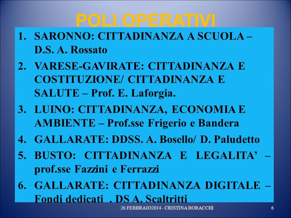 POLI OPERATIVI 1.SARONNO: CITTADINANZA A SCUOLA – D.S.
