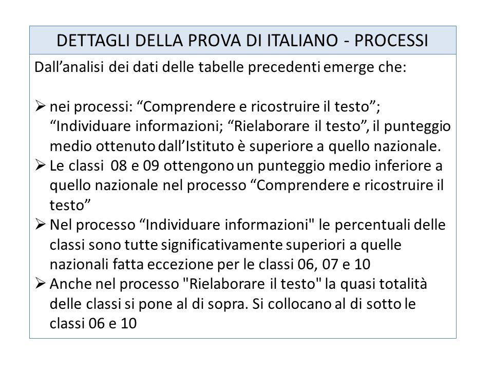 """Dall'analisi dei dati delle tabelle precedenti emerge che:  nei processi: """"Comprendere e ricostruire il testo""""; """"Individuare informazioni; """"Rielabora"""