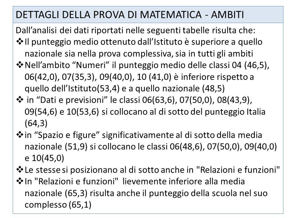 Dall'analisi dei dati riportati nelle seguenti tabelle risulta che:  Il punteggio medio ottenuto dall'Istituto è superiore a quello nazionale sia nel