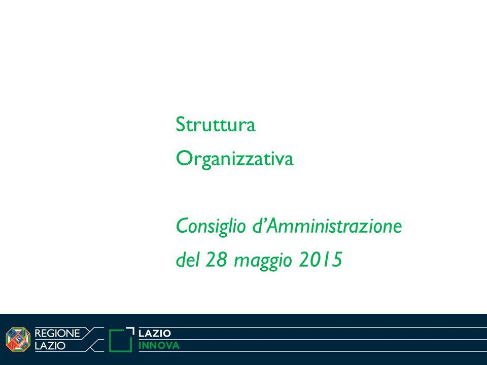 1 Struttura Organizzativa Consiglio d'Amministrazione del 28 maggio 2015