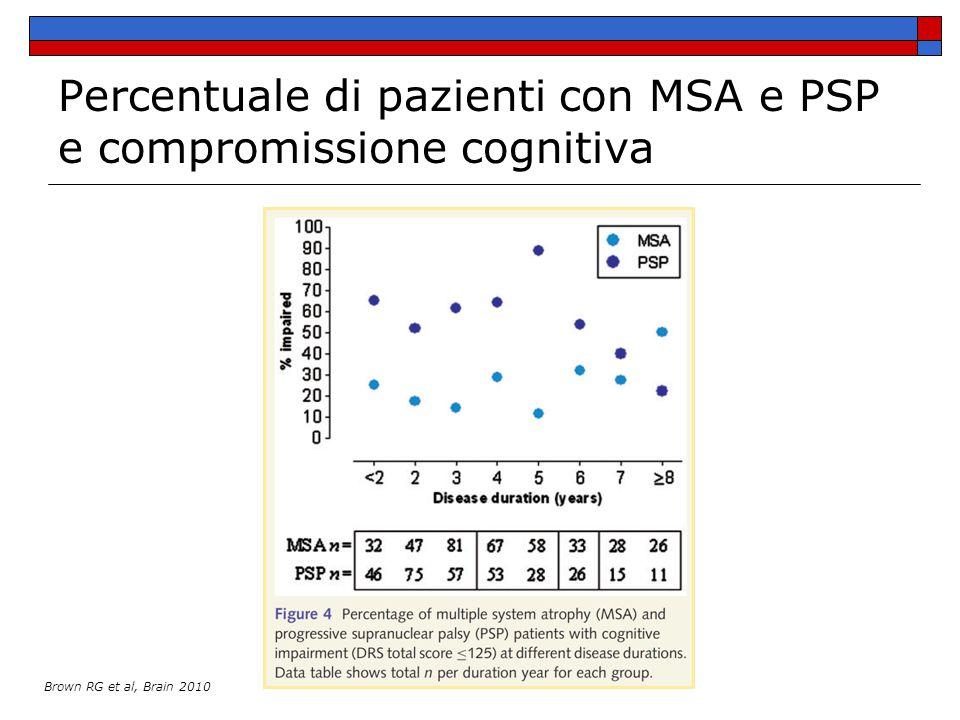 Percentuale di pazienti con MSA e PSP e compromissione cognitiva Brown RG et al, Brain 2010