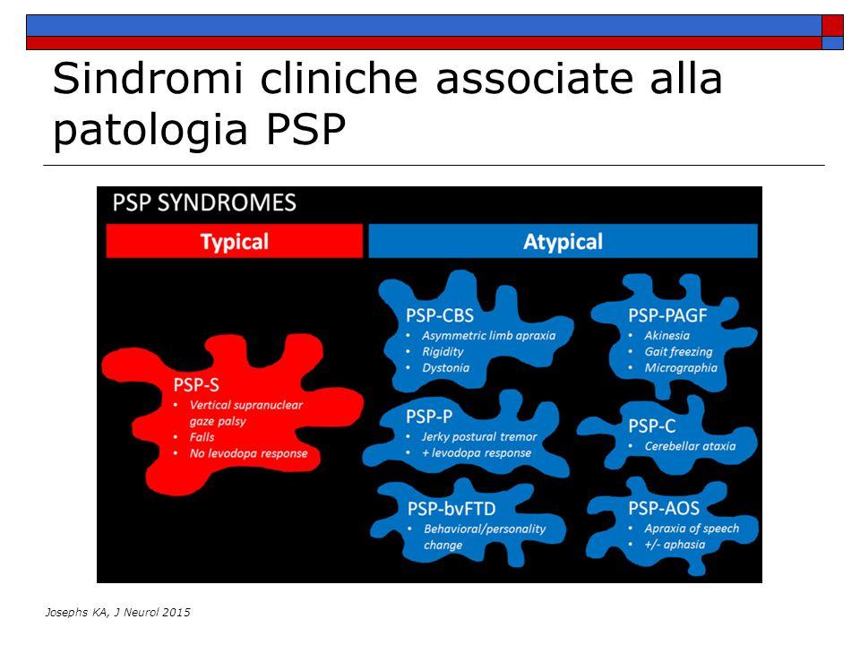 Sindromi cliniche associate alla patologia PSP Josephs KA, J Neurol 2015
