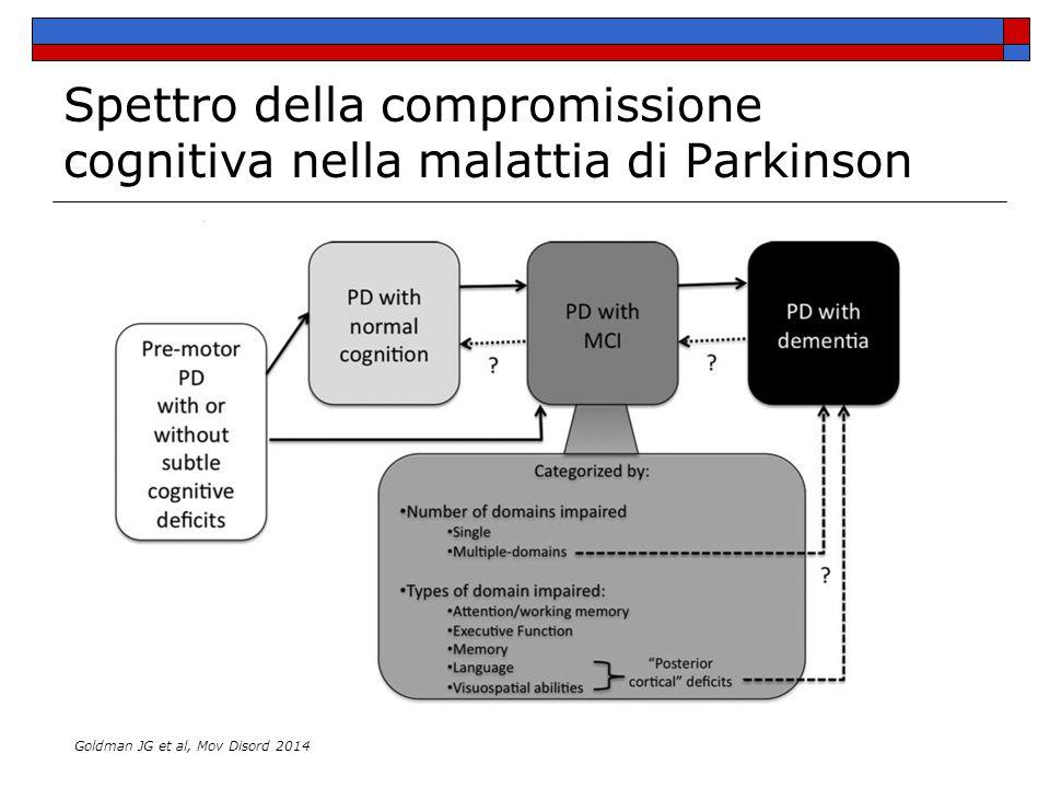 Spettro della compromissione cognitiva nella malattia di Parkinson Goldman JG et al, Mov Disord 2014