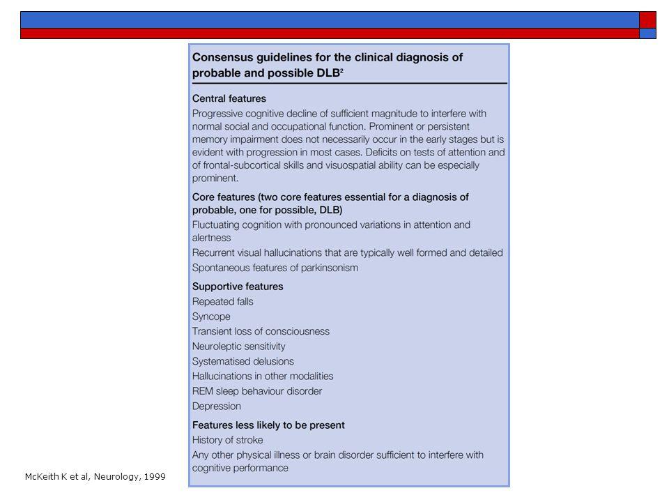 Regioni anatomiche vulnerabili alla patologia di Lewy secondo i due principali schemi classificativi Dickson DW, Lancet Neurol 2009