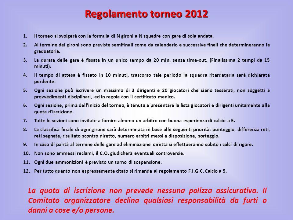 Regolamento torneo 2012 1.Il torneo si svolgerà con la formula di N gironi a N squadre con gare di sola andata. 2.Al termine dei gironi sono previste