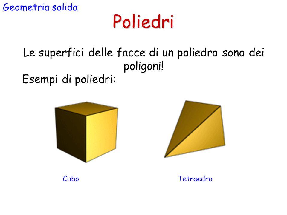 Poliedri Geometria solida Le superfici delle facce di un poliedro sono dei poligoni! Esempi di poliedri: CuboTetraedro