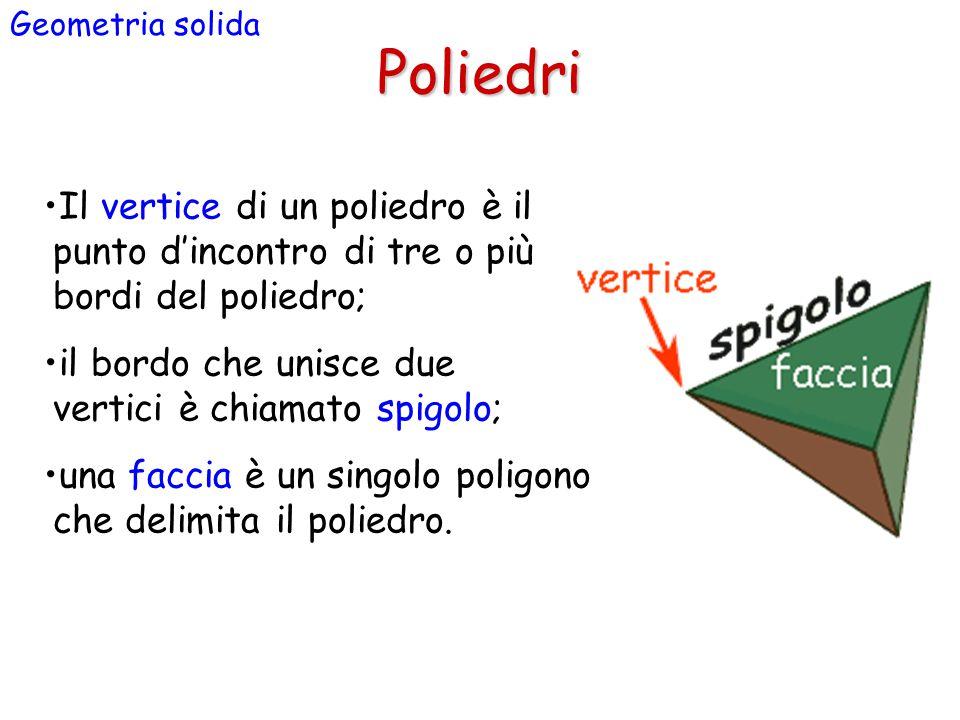 Poliedri Geometria solida Il vertice di un poliedro è il punto d'incontro di tre o più bordi del poliedro; il bordo che unisce due vertici è chiamato spigolo; una faccia è un singolo poligono che delimita il poliedro.