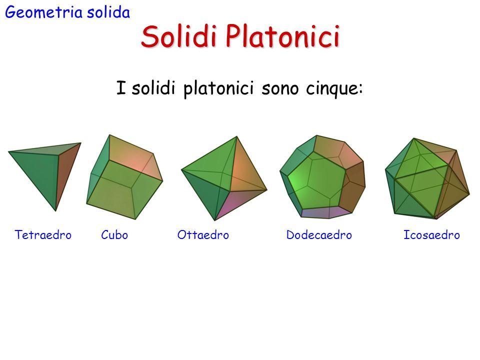 Solidi Platonici Geometria solida I solidi platonici sono cinque: TetraedroCuboOttaedroDodecaedroIcosaedro