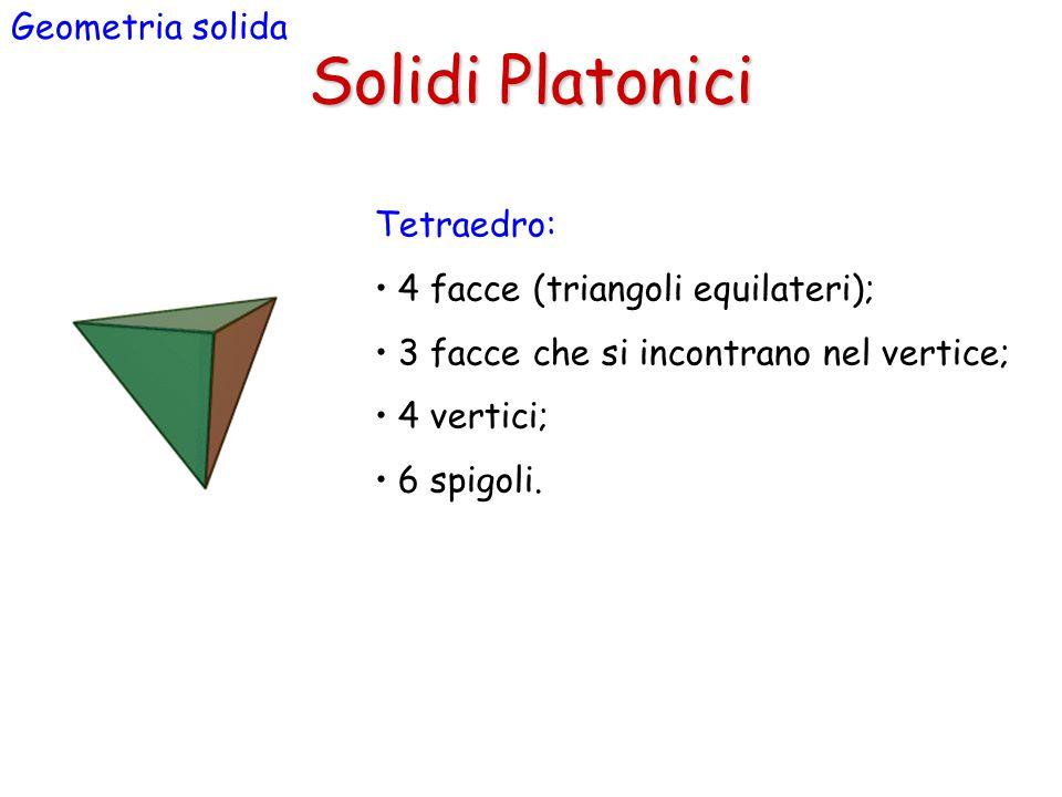 Solidi Platonici Geometria solida Tetraedro: 4 facce (triangoli equilateri); 3 facce che si incontrano nel vertice; 4 vertici; 6 spigoli.