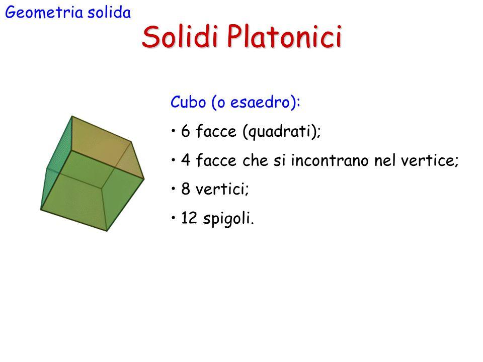 Solidi Platonici Geometria solida Cubo (o esaedro): 6 facce (quadrati); 4 facce che si incontrano nel vertice; 8 vertici; 12 spigoli.