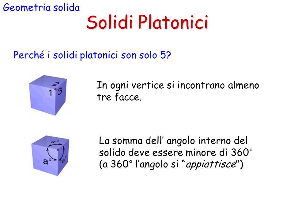 Solidi Platonici Geometria solida Perché i solidi platonici son solo 5? In ogni vertice si incontrano almeno tre facce. La somma dell' angolo interno