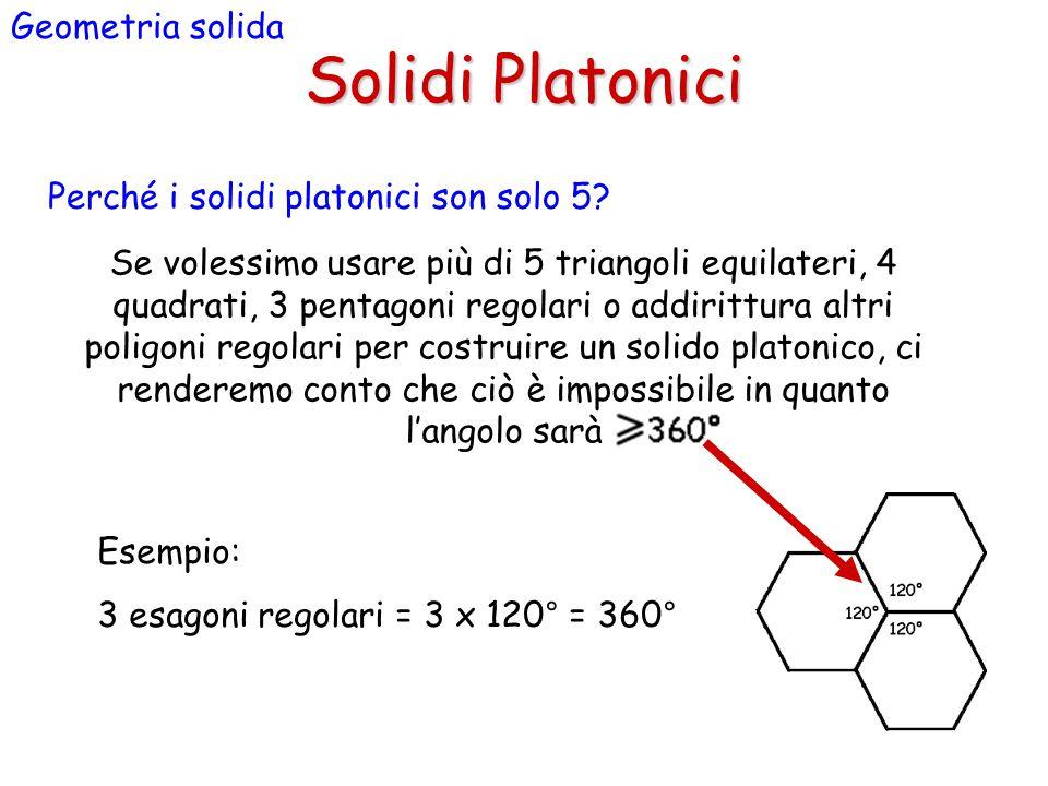 Solidi Platonici Geometria solida Perché i solidi platonici son solo 5? Esempio: 3 esagoni regolari = 3 x 120° = 360° Se volessimo usare più di 5 tria
