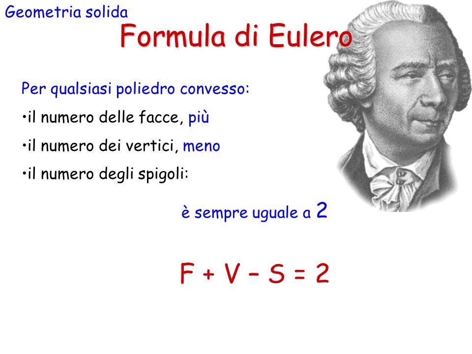 Formula di Eulero Geometria solida Per qualsiasi poliedro convesso: il numero delle facce, più il numero dei vertici, meno il numero degli spigoli: è sempre uguale a 2 F + V – S = 2