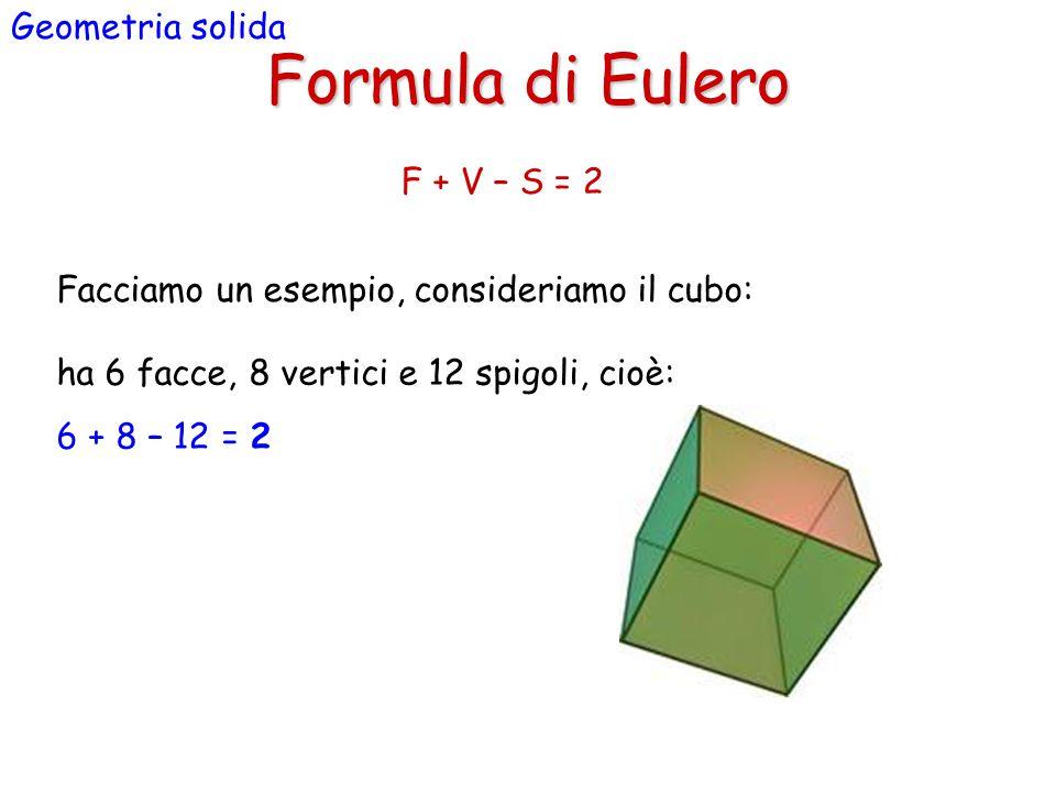 Formula di Eulero Geometria solida Facciamo un esempio, consideriamo il cubo: ha 6 facce, 8 vertici e 12 spigoli, cioè: 6 + 8 – 12 = 2 F + V – S = 2