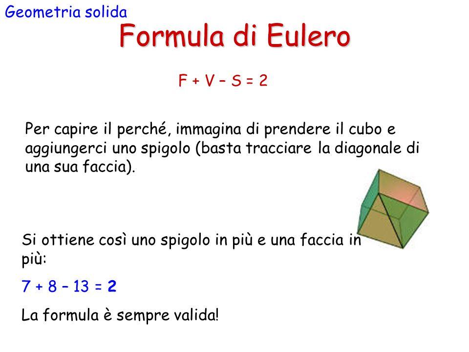 Formula di Eulero Geometria solida Per capire il perché, immagina di prendere il cubo e aggiungerci uno spigolo (basta tracciare la diagonale di una sua faccia).
