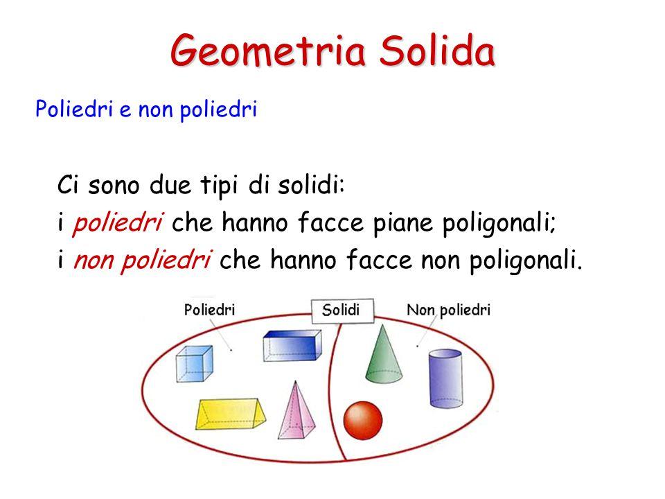 Geometria Solida Poliedri e non poliedri Ci sono due tipi di solidi: i poliedri che hanno facce piane poligonali; i non poliedri che hanno facce non poligonali.