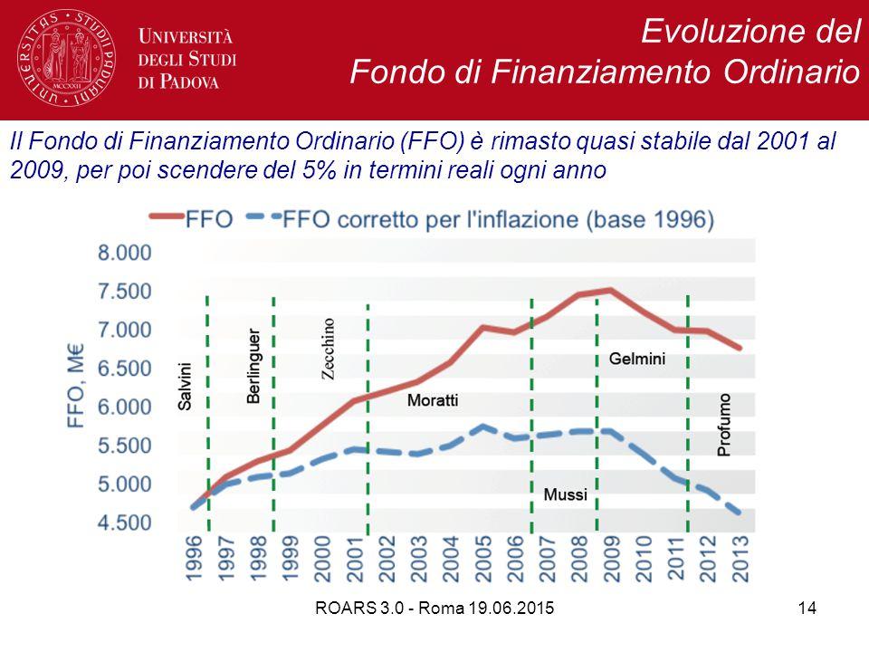 ROARS 3.0 - Roma 19.06.201514 Evoluzione del Fondo di Finanziamento Ordinario Il Fondo di Finanziamento Ordinario (FFO) è rimasto quasi stabile dal 2001 al 2009, per poi scendere del 5% in termini reali ogni anno