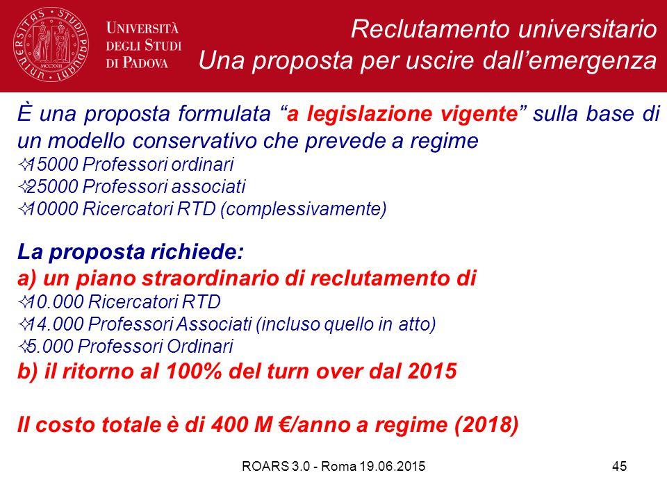 ROARS 3.0 - Roma 19.06.201545 Reclutamento universitario Una proposta per uscire dall'emergenza È una proposta formulata a legislazione vigente sulla base di un modello conservativo che prevede a regime  15000 Professori ordinari  25000 Professori associati  10000 Ricercatori RTD (complessivamente) La proposta richiede: a) un piano straordinario di reclutamento di  10.000 Ricercatori RTD  14.000 Professori Associati (incluso quello in atto)  5.000 Professori Ordinari b) il ritorno al 100% del turn over dal 2015 Il costo totale è di 400 M €/anno a regime (2018)
