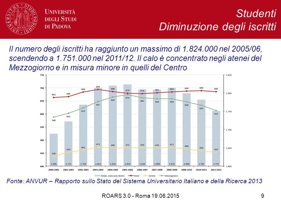 ROARS 3.0 - Roma 19.06.20159 Studenti Diminuzione degli iscritti Il numero degli iscritti ha raggiunto un massimo di 1.824.000 nel 2005/06, scendendo a 1.751.000 nel 2011/12.