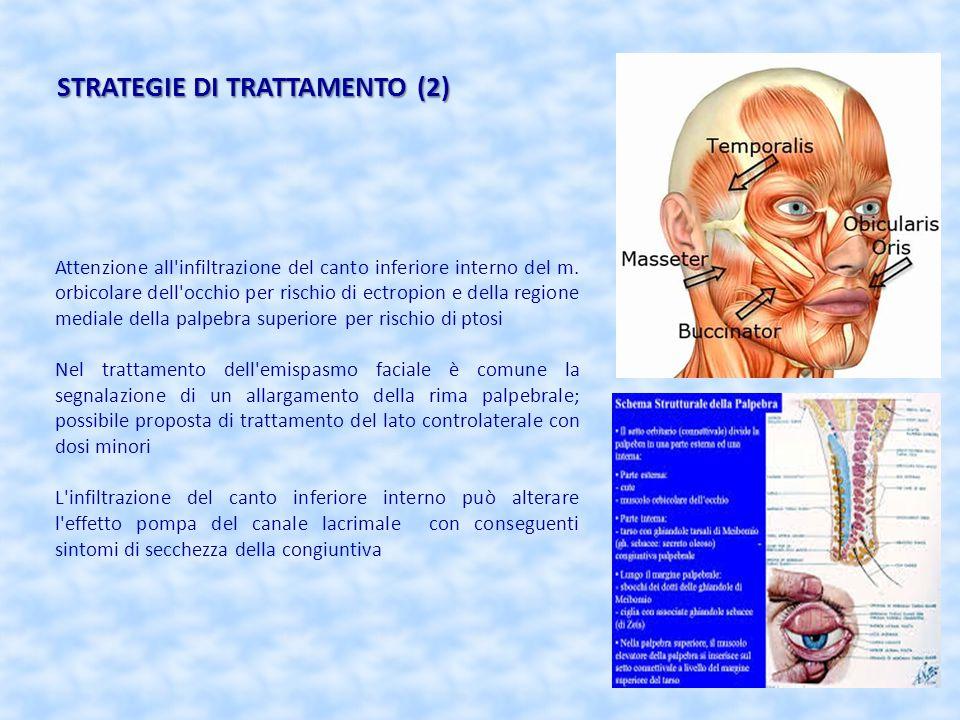 STRATEGIE DI TRATTAMENTO (2) Attenzione all'infiltrazione del canto inferiore interno del m. orbicolare dell'occhio per rischio di ectropion e della r