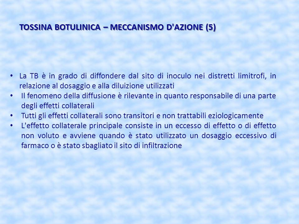 TOSSINA BOTULINICA – MECCANISMO D'AZIONE (5) La TB è in grado di diffondere dal sito di inoculo nei distretti limitrofi, in relazione al dosaggio e al