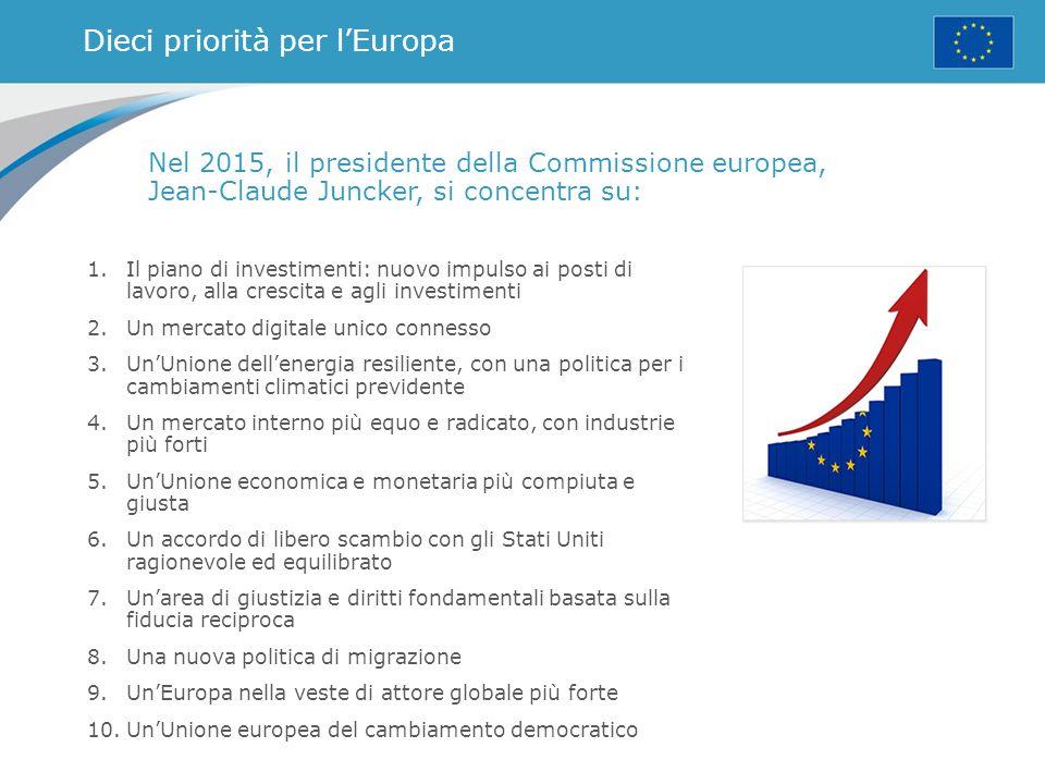 Un piano di investimenti per l'Europa Il Fondo europeo per gli investimenti strategici 2015: L'economia europea comincia a risollevarsi dopo la crisi, ma il livello degli investimenti è ancora insufficiente.
