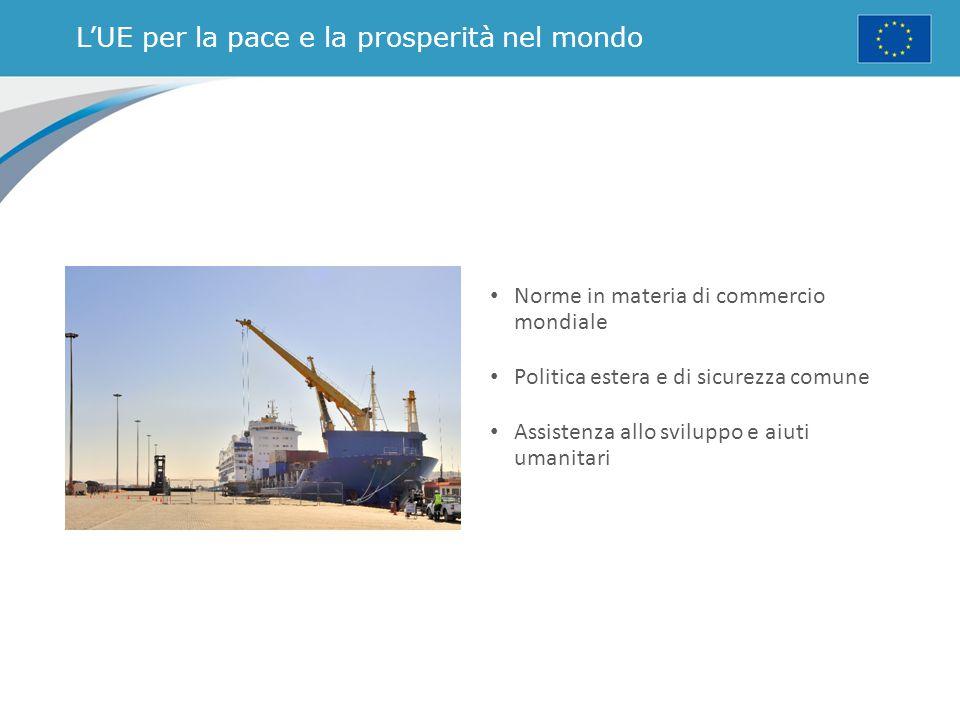 UE: una grande potenza commerciale % di esportazioni globali beni (2012) % di esportazioni globali servizi (2012)