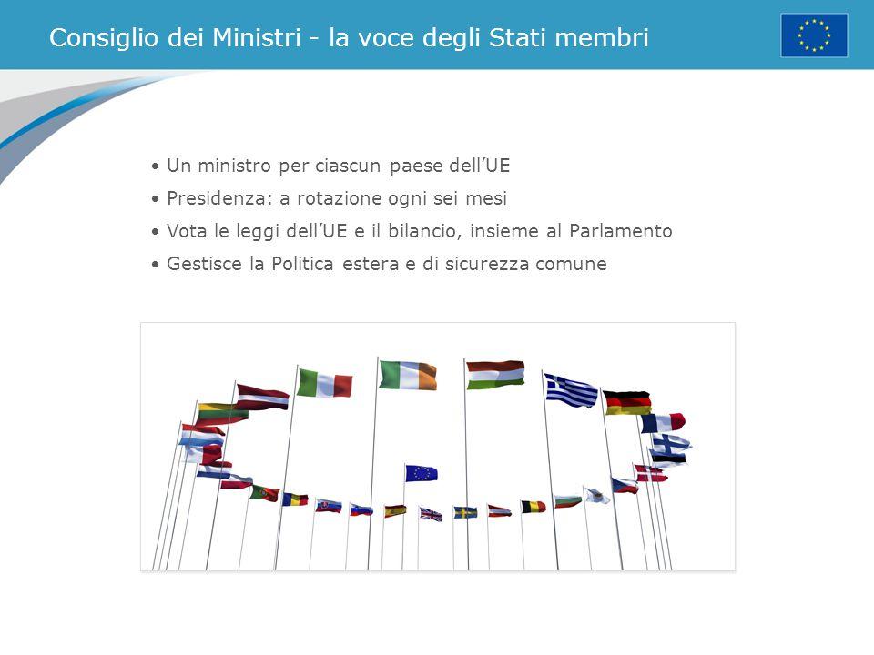 Il Consiglio dei ministri – come vota Le decisioni del Consiglio vengono prevalentemente votate a «doppia maggioranza».