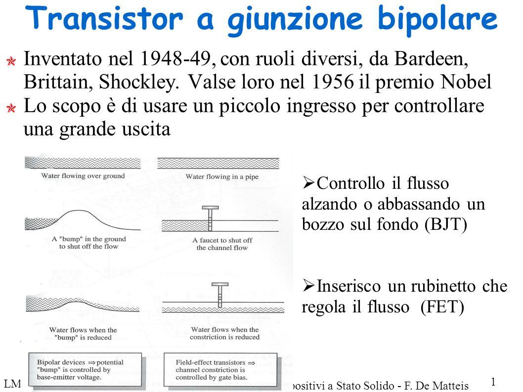 LM Sci&Tecn dei Materiali A.A.2014/15 Fisica dei Dispositivi a Stato Solido - F. De Matteis Transistor a giunzione bipolare Inventato nel 1948-49, con