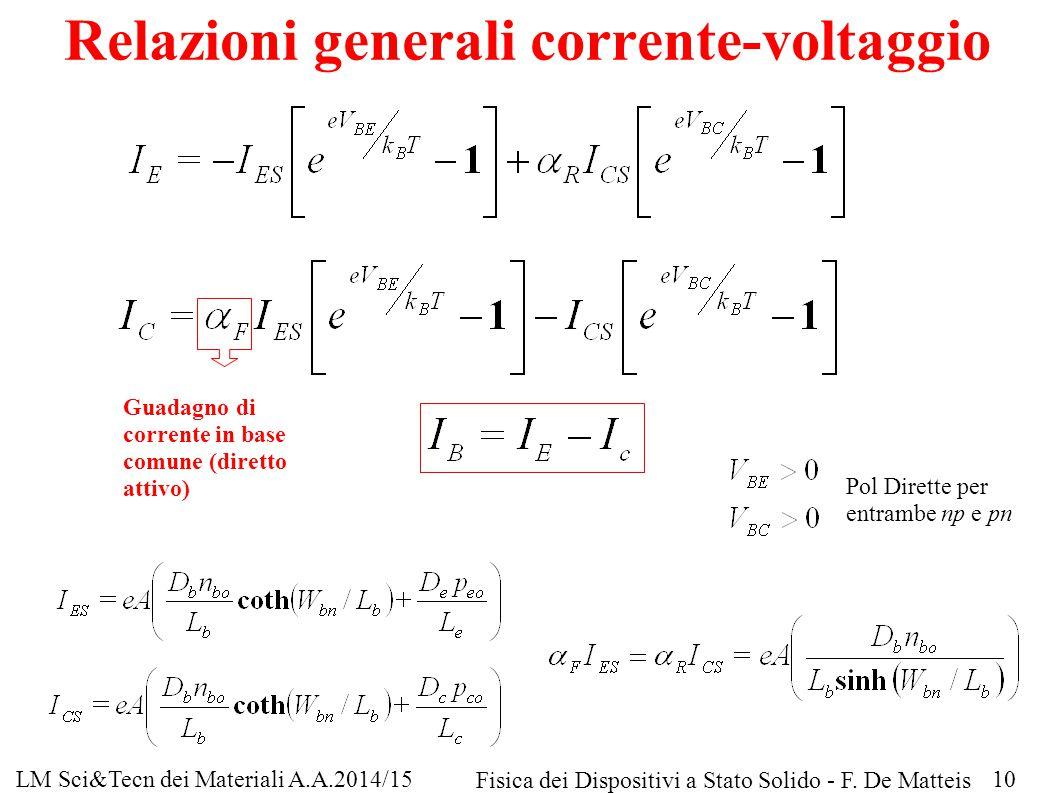 Relazioni generali corrente-voltaggio Pol Dirette per entrambe np e pn Guadagno di corrente in base comune (diretto attivo) LM Sci&Tecn dei Materiali
