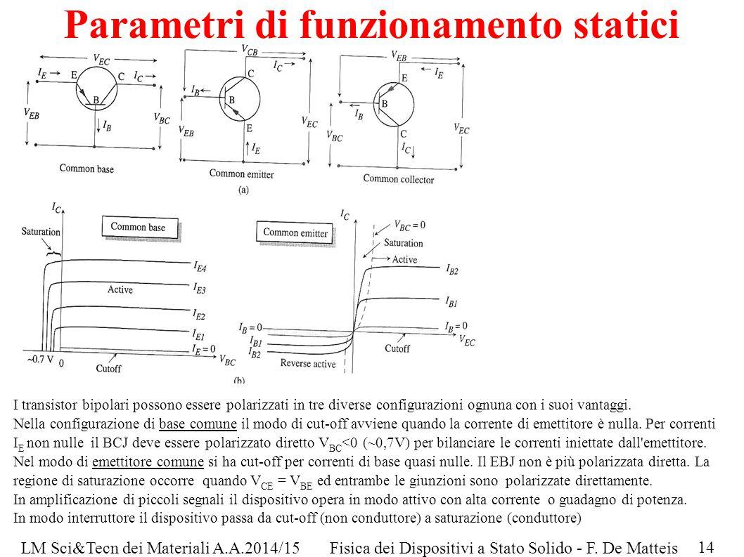 LM Sci&Tecn dei Materiali A.A.2014/15Fisica dei Dispositivi a Stato Solido - F. De Matteis I transistor bipolari possono essere polarizzati in tre div