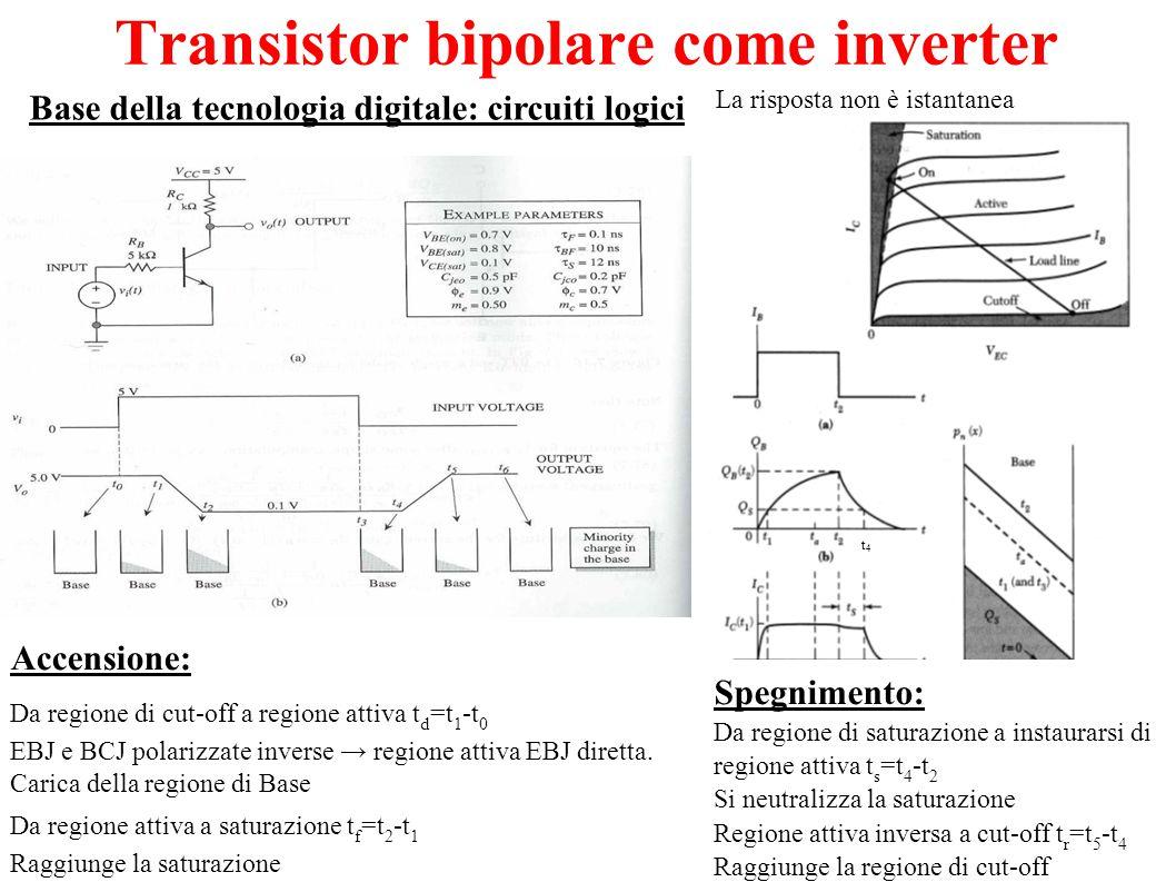 LM Fisica A.A.2013/14Fisica dei Dispositivi a Stato Solido - F. De Matteis 22 LM Fisica A.A.2013/14Fisica dei Dispositivi a Stato Solido - F. De Matte