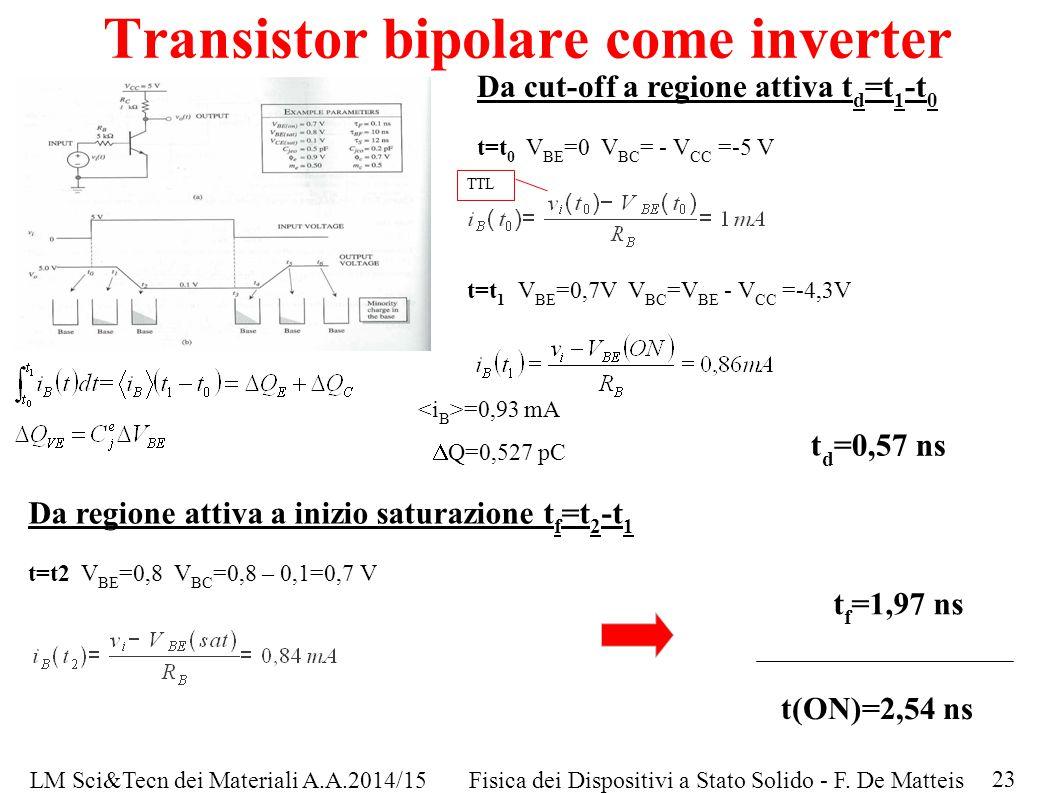 LM Sci&Tecn dei Materiali A.A.2014/15Fisica dei Dispositivi a Stato Solido - F. De Matteis Transistor bipolare come inverter Da cut-off a regione atti