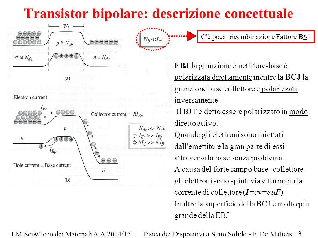 LM Sci&Tecn dei Materiali A.A.2014/15Fisica dei Dispositivi a Stato Solido - F. De Matteis Transistor bipolare: descrizione concettuale EBJ la giunzio