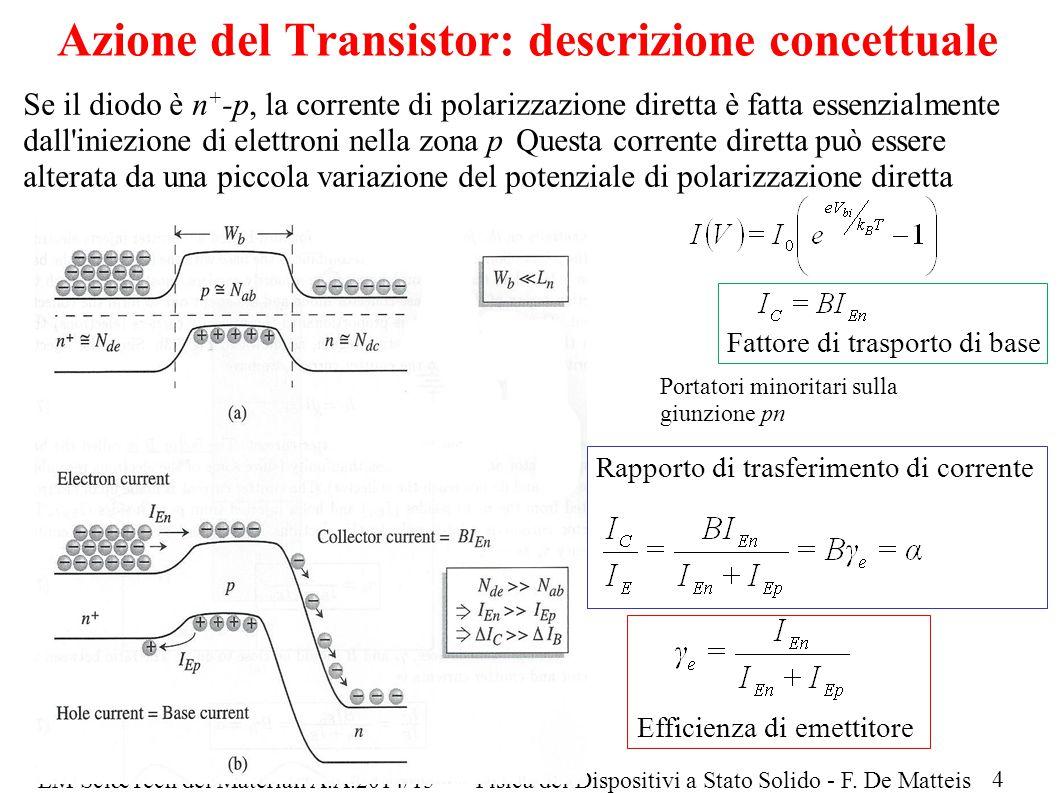 LM Sci&Tecn dei Materiali A.A.2014/15Fisica dei Dispositivi a Stato Solido - F. De Matteis Azione del Transistor: descrizione concettuale Rapporto di