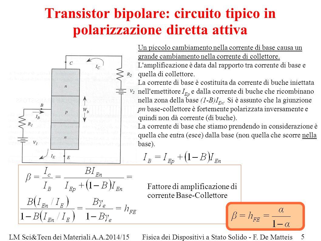 LM Sci&Tecn dei Materiali A.A.2014/15Fisica dei Dispositivi a Stato Solido - F. De Matteis Transistor bipolare: circuito tipico in polarizzazione dire