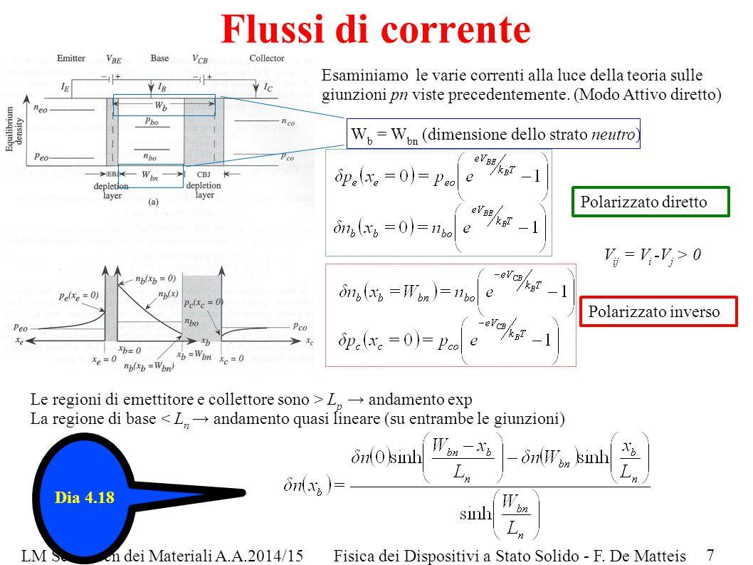 LM Sci&Tecn dei Materiali A.A.2014/15Fisica dei Dispositivi a Stato Solido - F. De Matteis Flussi di corrente Esaminiamo le varie correnti alla luce d