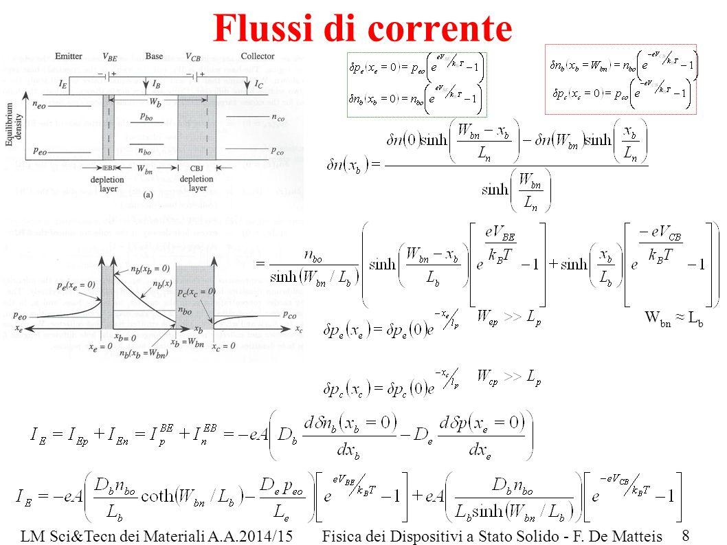 LM Sci&Tecn dei Materiali A.A.2014/15Fisica dei Dispositivi a Stato Solido - F. De Matteis Flussi di corrente W bn ≈ L b 8
