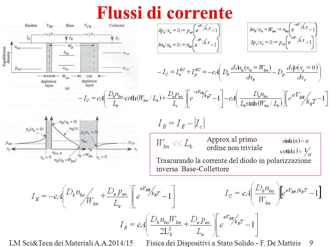 LM Sci&Tecn dei Materiali A.A.2014/15Fisica dei Dispositivi a Stato Solido - F. De Matteis Flussi di corrente Approx al primo ordine non triviale Tras