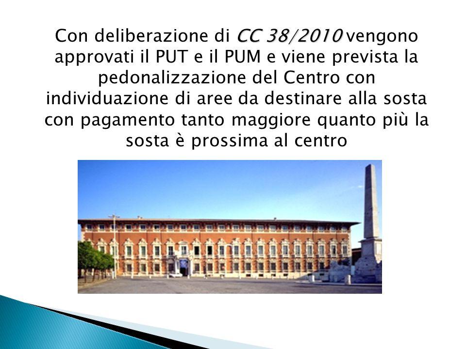 CC 38/2010 Con deliberazione di CC 38/2010 vengono approvati il PUT e il PUM e viene prevista la pedonalizzazione del Centro con individuazione di aree da destinare alla sosta con pagamento tanto maggiore quanto più la sosta è prossima al centro