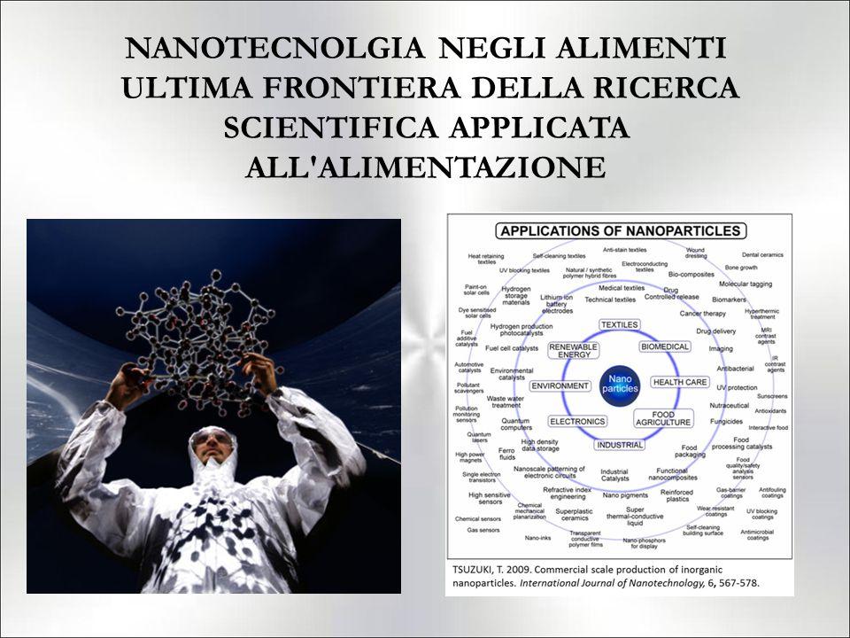 NANOTECNOLGIA NEGLI ALIMENTI ULTIMA FRONTIERA DELLA RICERCA SCIENTIFICA APPLICATA ALL'ALIMENTAZIONE
