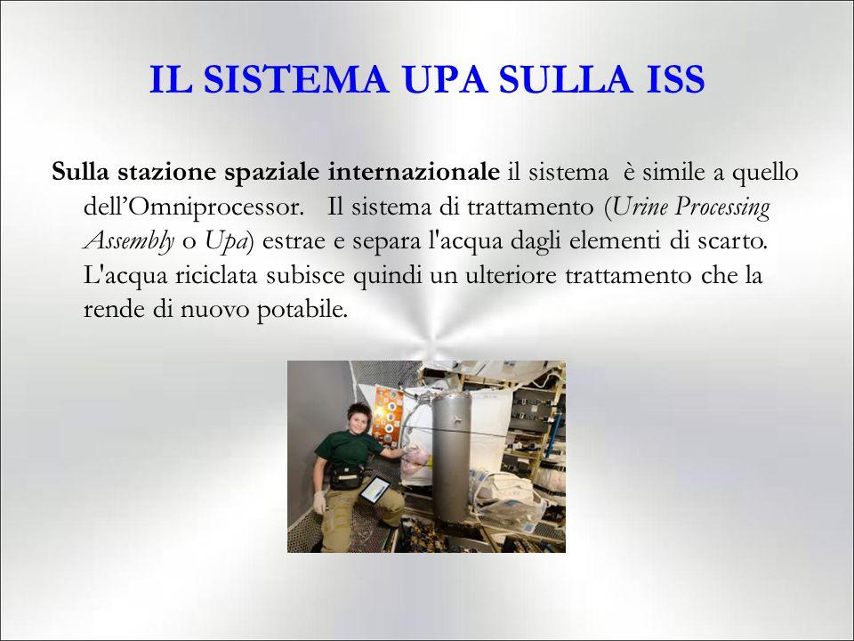 IL SISTEMA UPA SULLA ISS Sulla stazione spaziale internazionale il sistema è simile a quello dell'Omniprocessor. Il sistema di trattamento (Urine Proc
